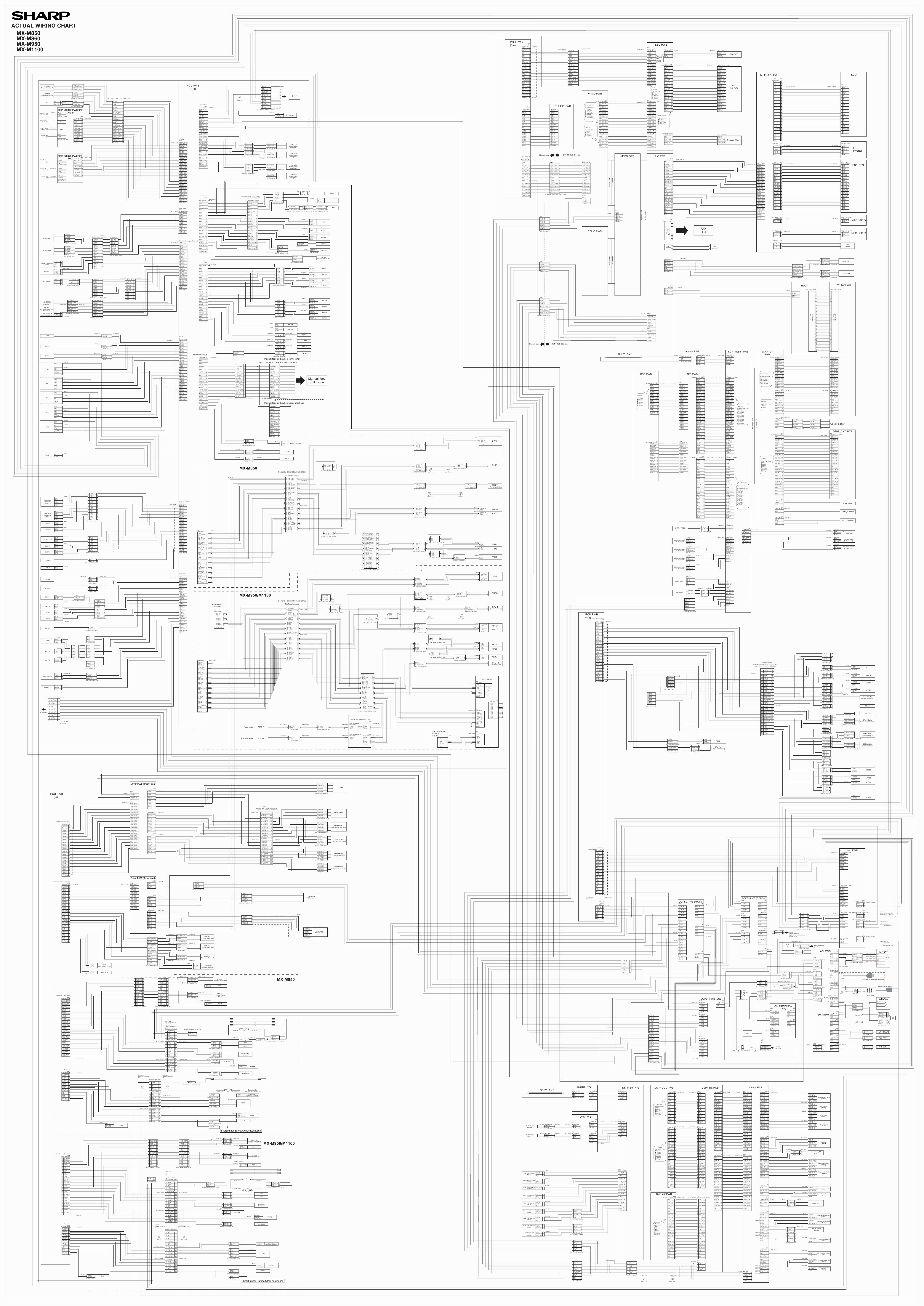 sharp mx m850 m860 m950 m1100 wiring chart diagrams